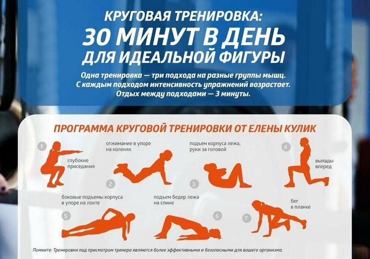 Что же такое круговая тренировка? 2