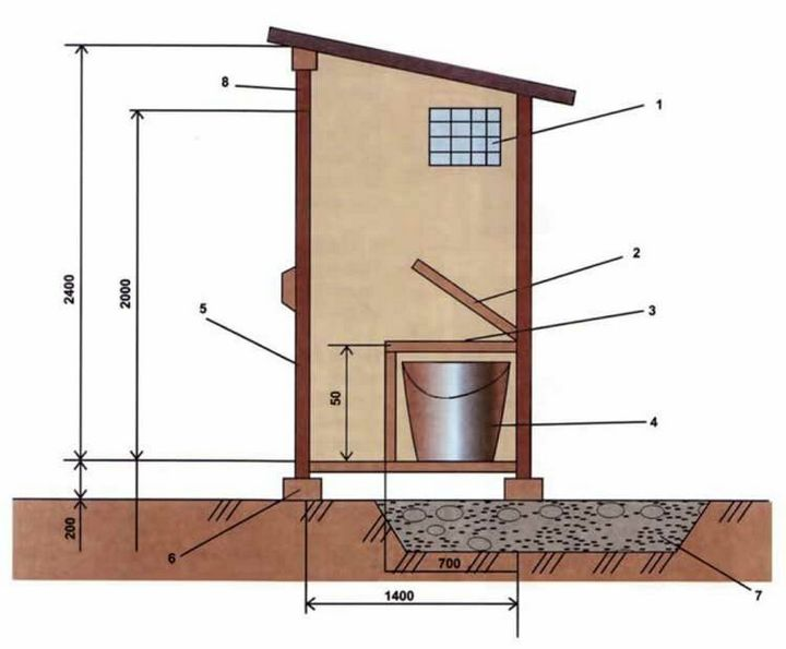 Как легко построить туалет на даче? 3