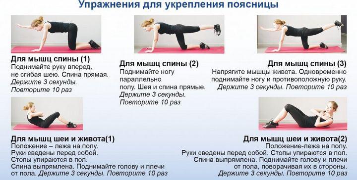 Упражнения для укрепления мышц спины 2